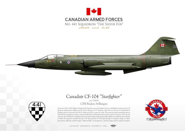 CF-104