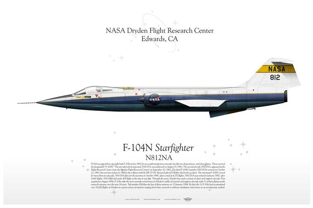 F-104N